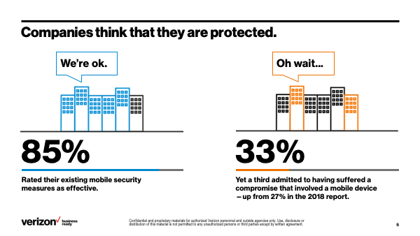Excerpt from Mobile Security Index 2019 customer deck