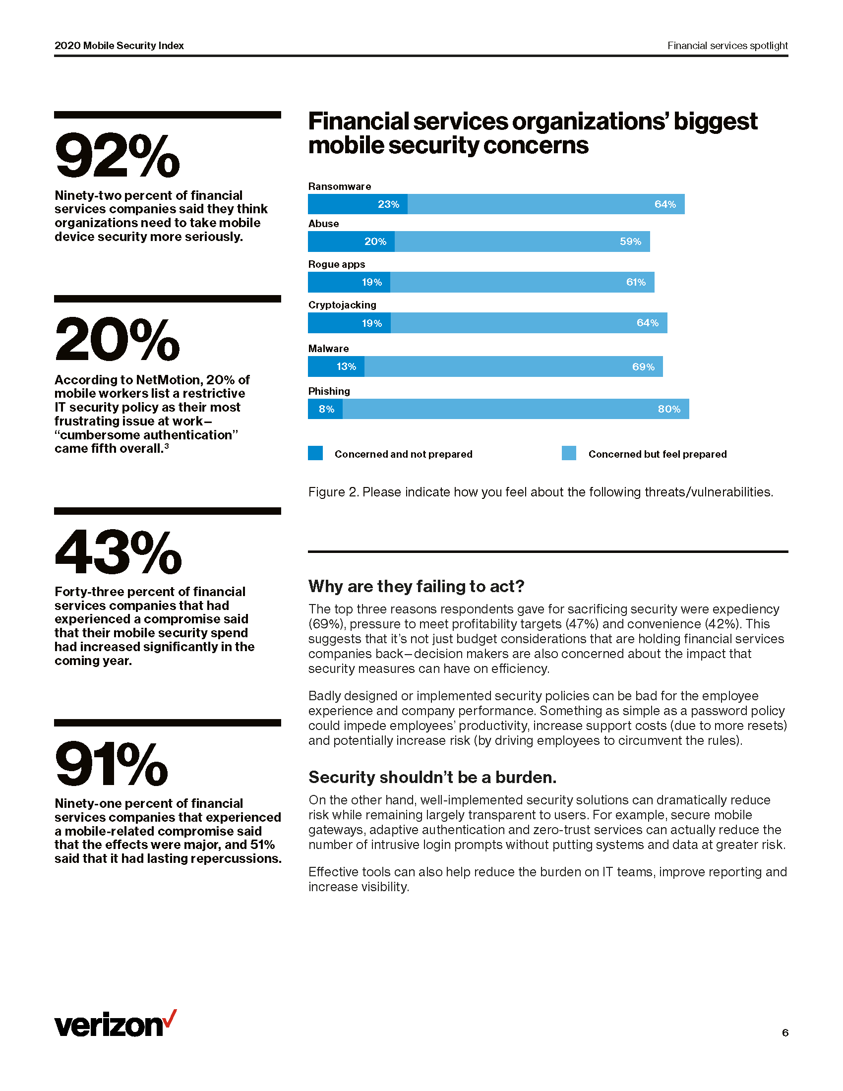 Excerpt from the Mobile Security Index 2020